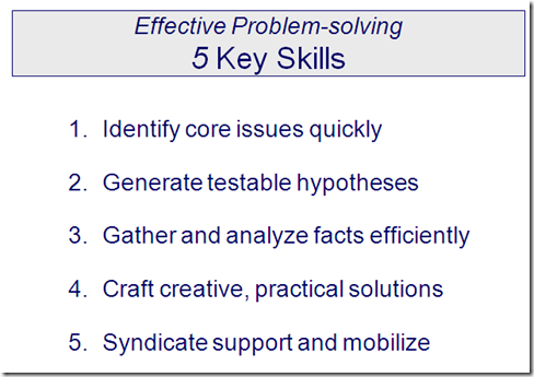 Problem solving interview questions to ask