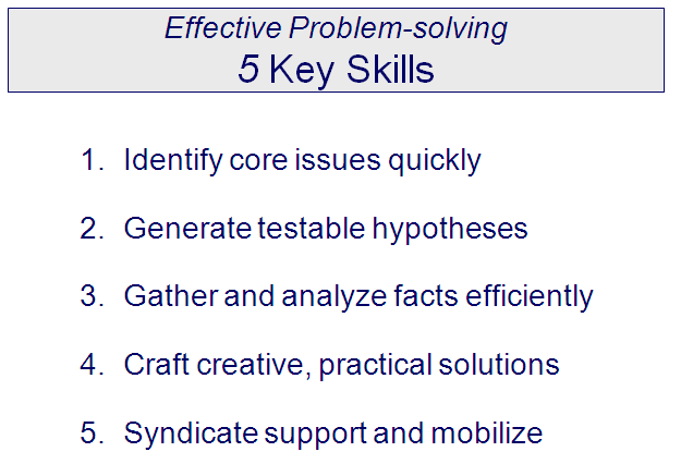 Problem solving examples for interviews