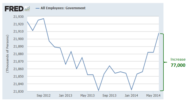Government Employees - June 2014